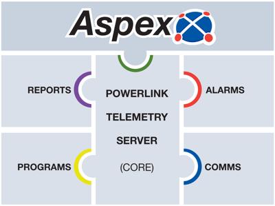 Capture powerlink