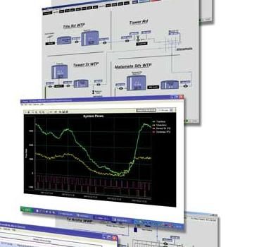 Aspex HMI SCADA software